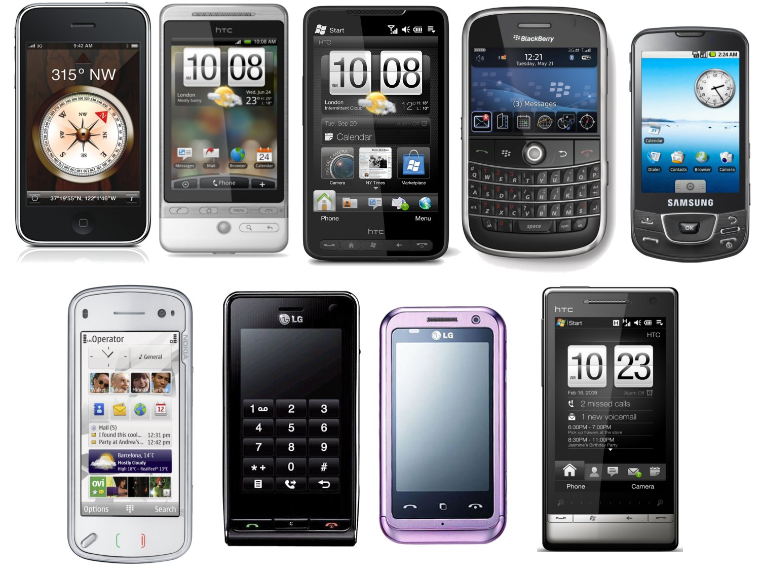 La liste des téléphones portables